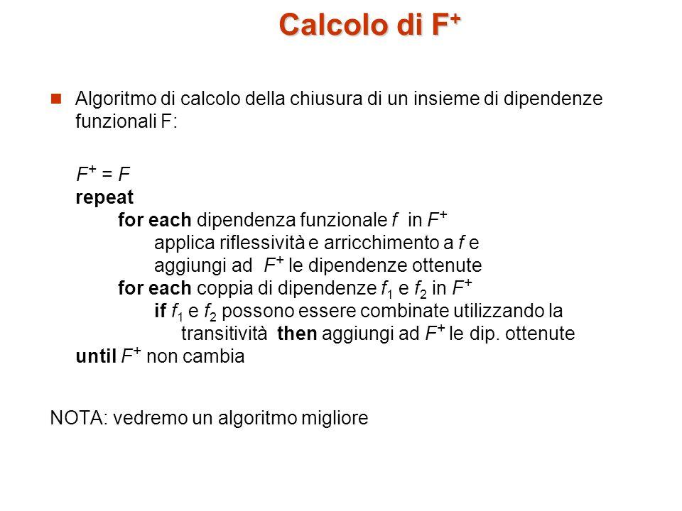Calcolo di F+ Algoritmo di calcolo della chiusura di un insieme di dipendenze funzionali F: