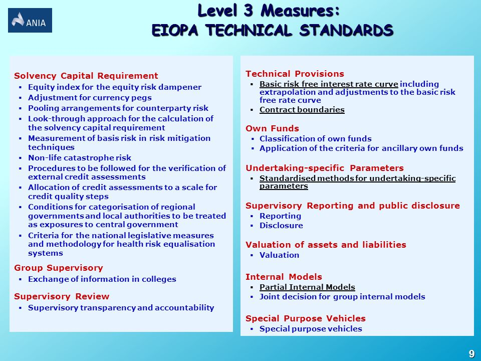 EIOPA TECHNICAL STANDARDS