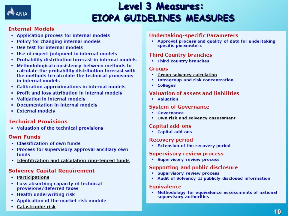 EIOPA GUIDELINES MEASURES