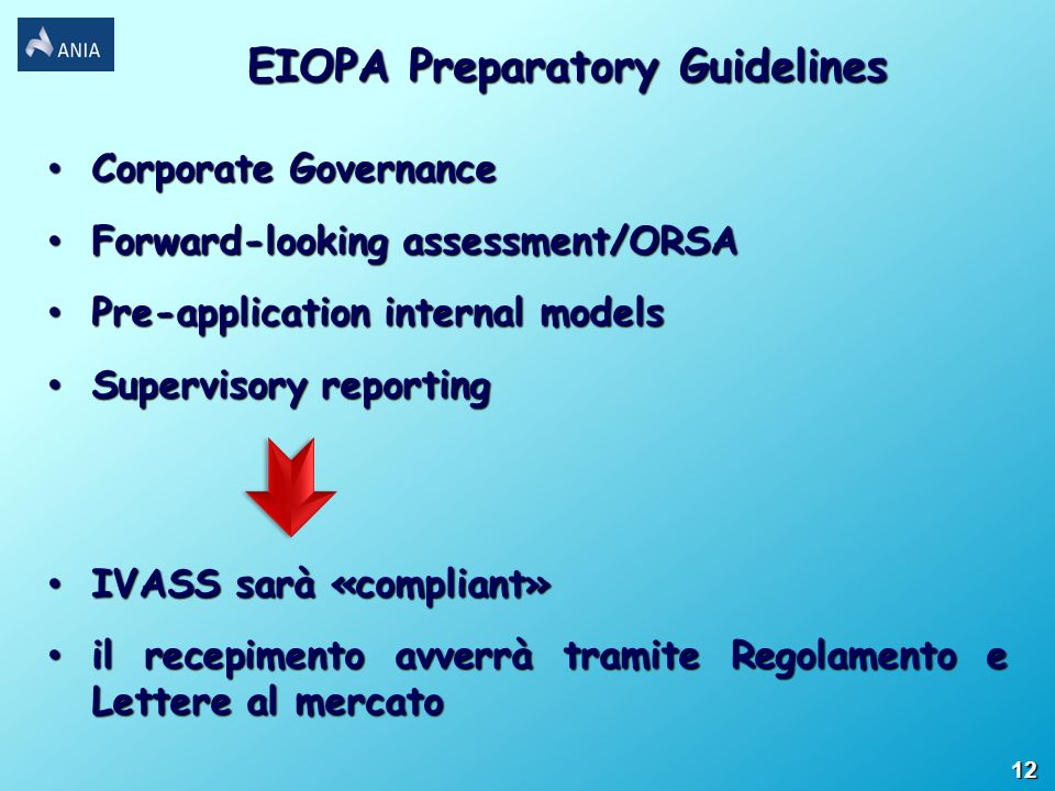 EIOPA Preparatory Guidelines