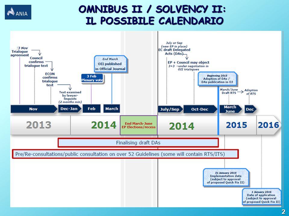 OMNIBUS II / SOLVENCY II: IL POSSIBILE CALENDARIO