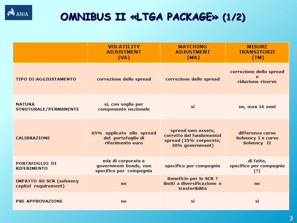OMNIBUS II «LTGA PACKAGE» (1/2)