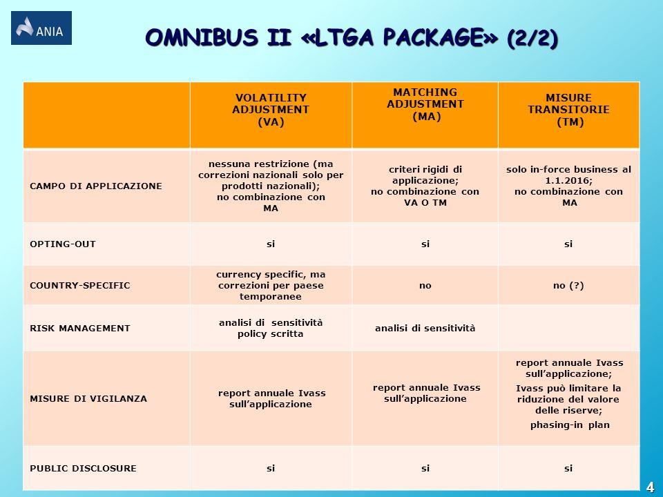 OMNIBUS II «LTGA PACKAGE» (2/2)