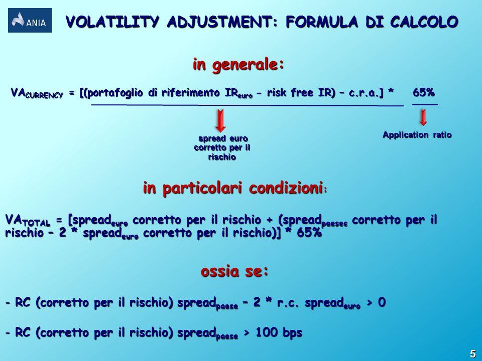 VOLATILITY ADJUSTMENT: FORMULA DI CALCOLO
