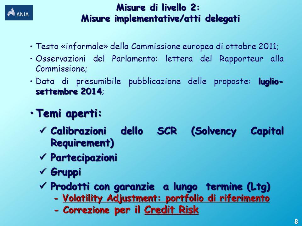 Misure di livello 2: Misure implementative/atti delegati
