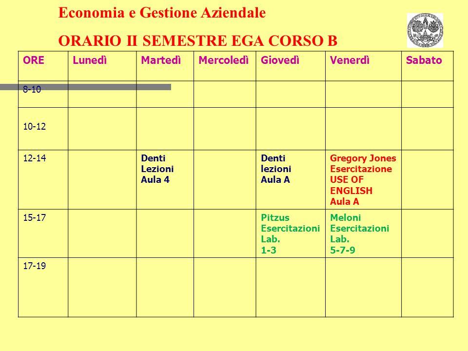 Economia e Gestione Aziendale ORARIO II SEMESTRE EGA CORSO B