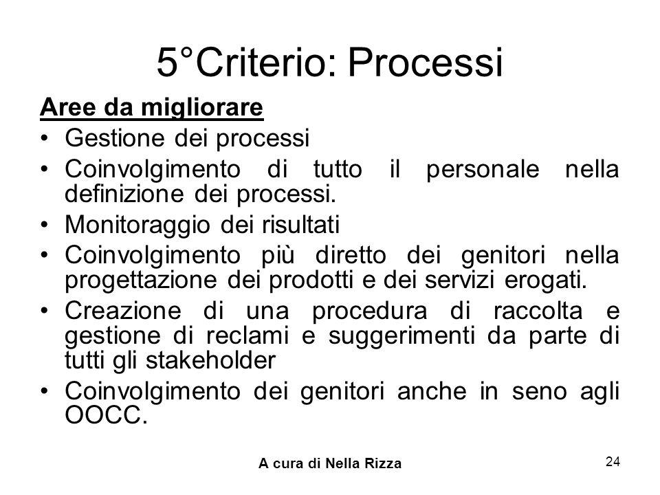 5°Criterio: Processi Aree da migliorare Gestione dei processi