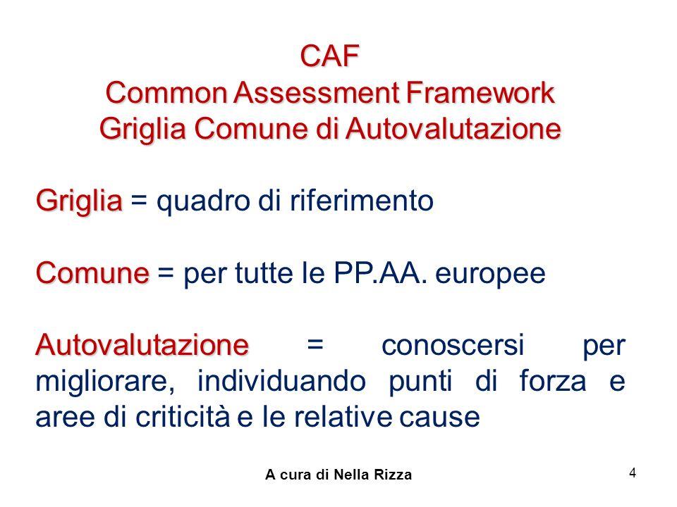 Common Assessment Framework Griglia Comune di Autovalutazione