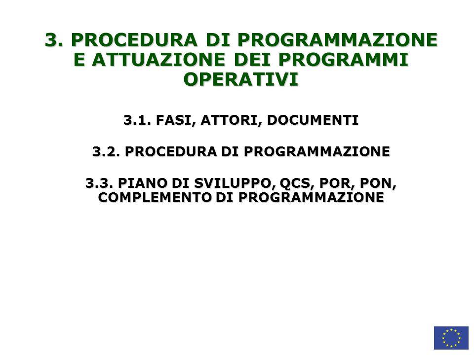 3. PROCEDURA DI PROGRAMMAZIONE E ATTUAZIONE DEI PROGRAMMI OPERATIVI