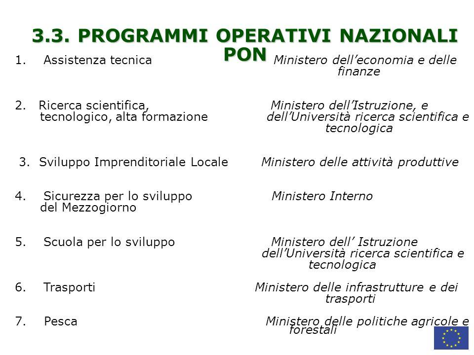 3.3. PROGRAMMI OPERATIVI NAZIONALI