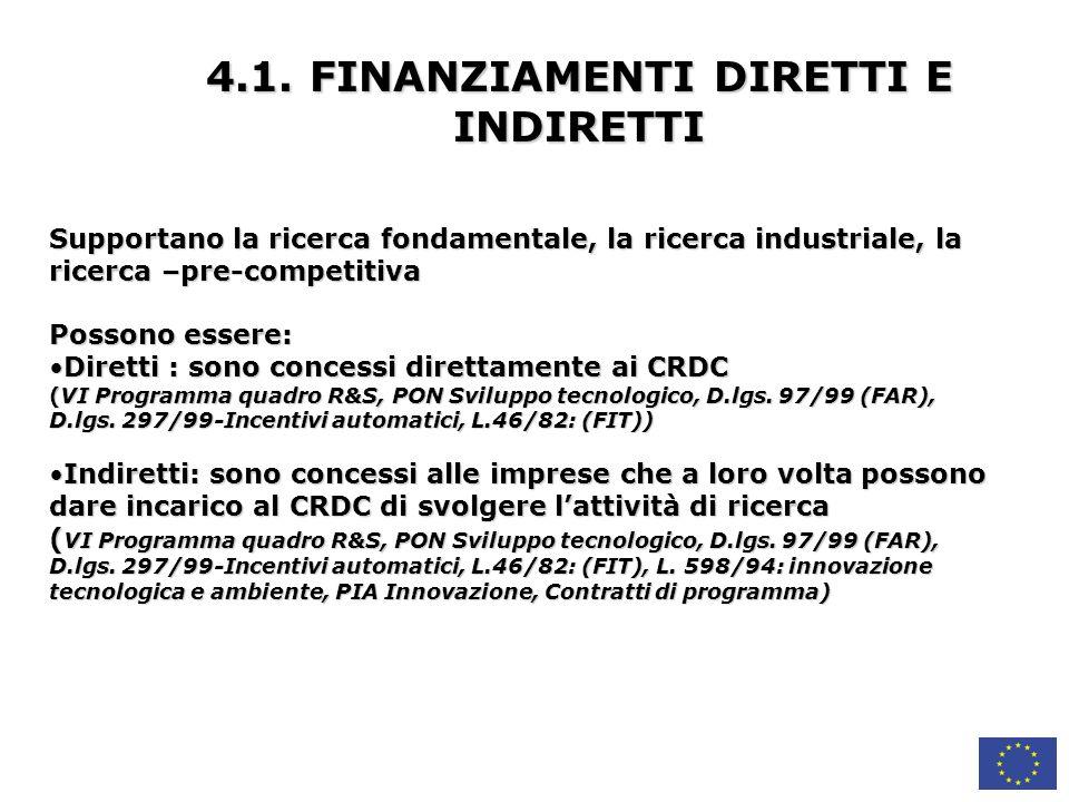 4.1. FINANZIAMENTI DIRETTI E INDIRETTI