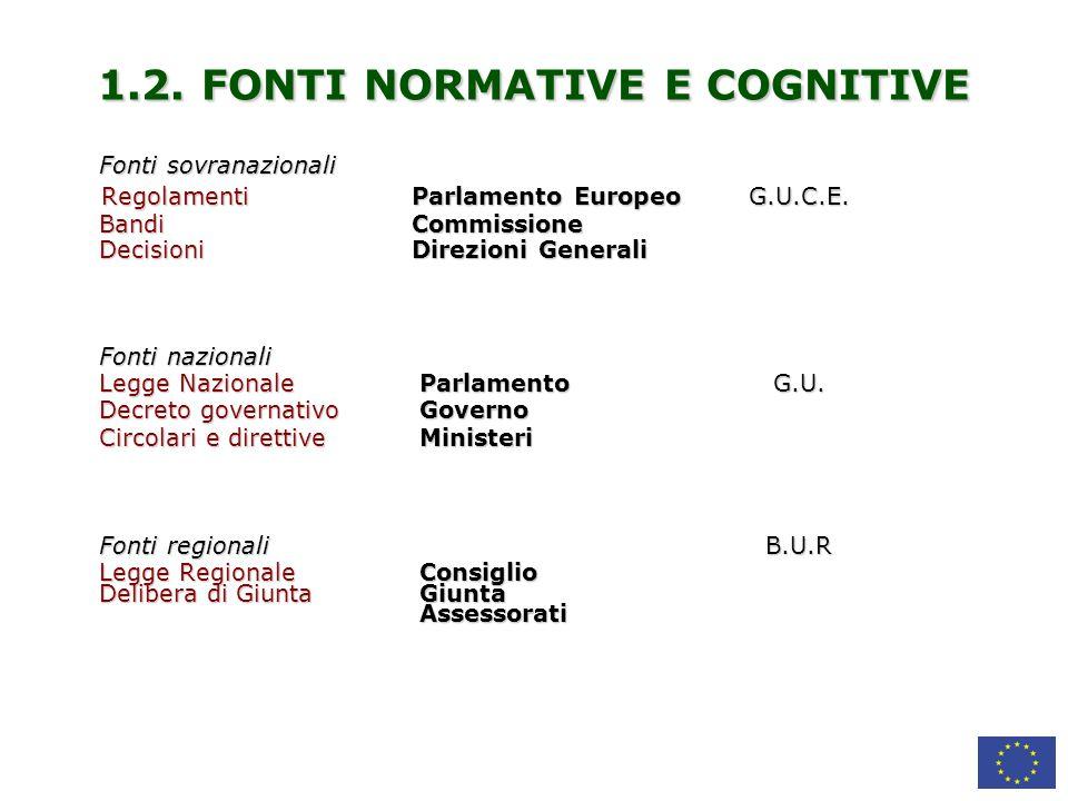 1.2. FONTI NORMATIVE E COGNITIVE