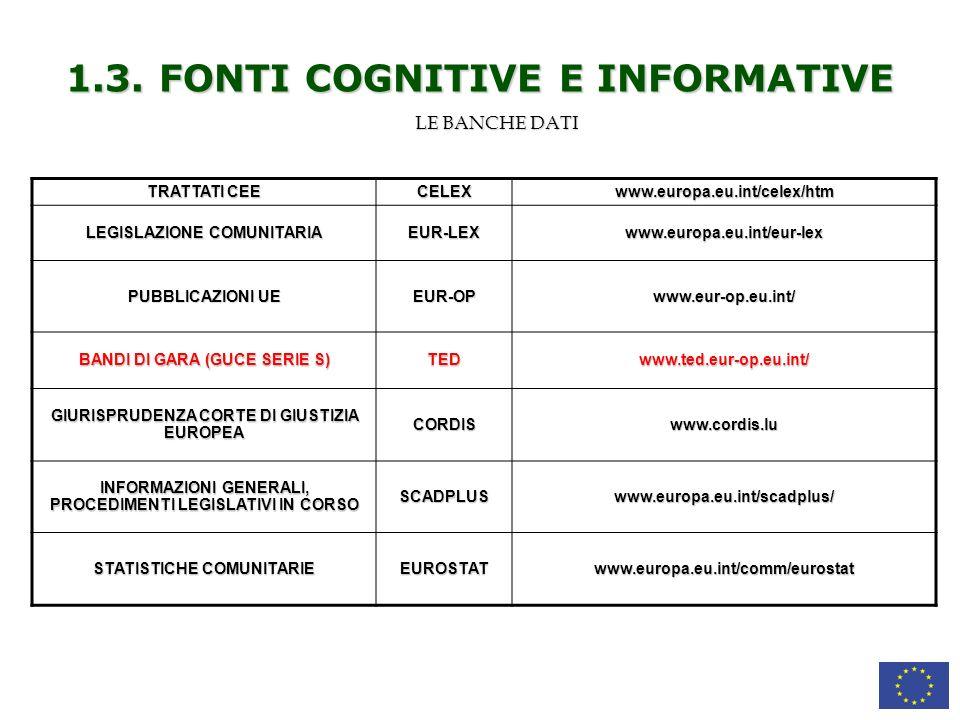 1.3. FONTI COGNITIVE E INFORMATIVE