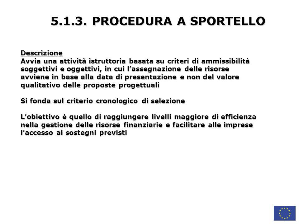 5.1.3. PROCEDURA A SPORTELLO Descrizione