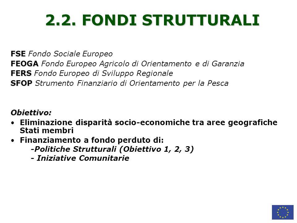 2.2. FONDI STRUTTURALI FSE Fondo Sociale Europeo