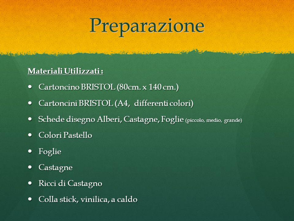 Preparazione Materiali Utilizzati :