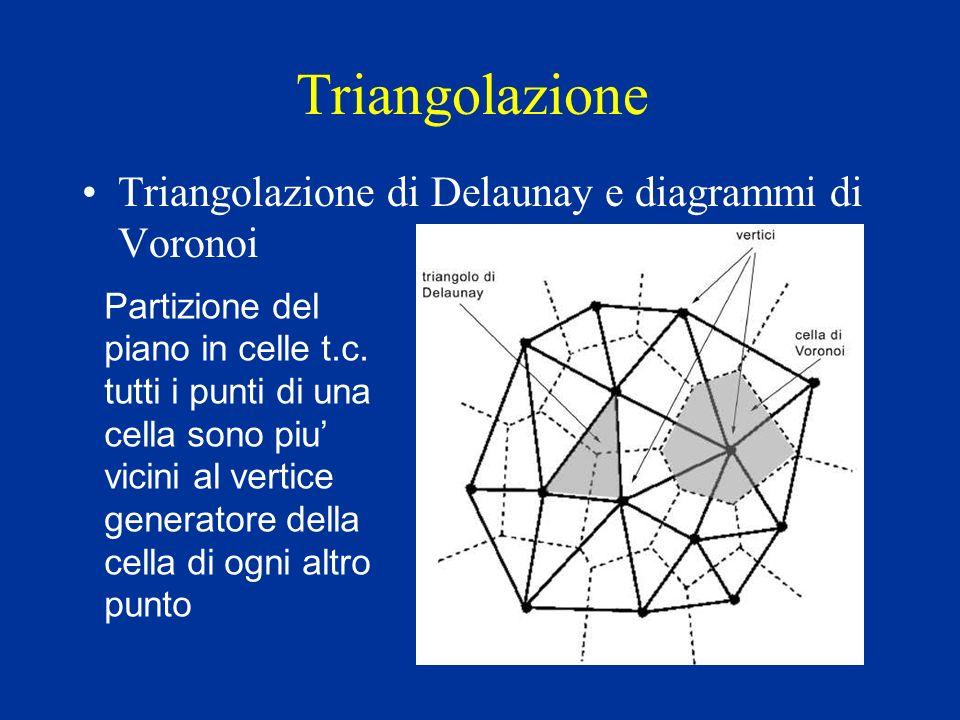 Triangolazione Triangolazione di Delaunay e diagrammi di Voronoi.