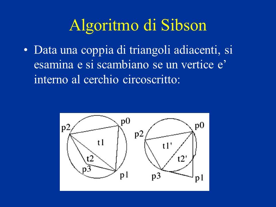 Algoritmo di Sibson Data una coppia di triangoli adiacenti, si esamina e si scambiano se un vertice e' interno al cerchio circoscritto: