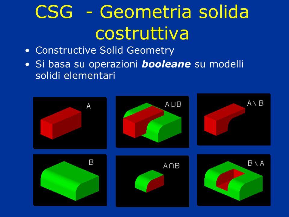 CSG - Geometria solida costruttiva