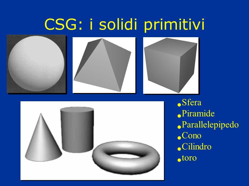 CSG: i solidi primitivi