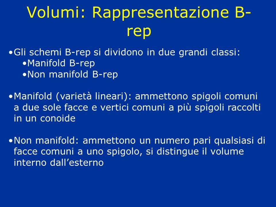 Volumi: Rappresentazione B-rep