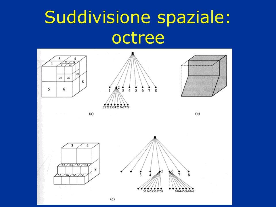 Suddivisione spaziale: octree