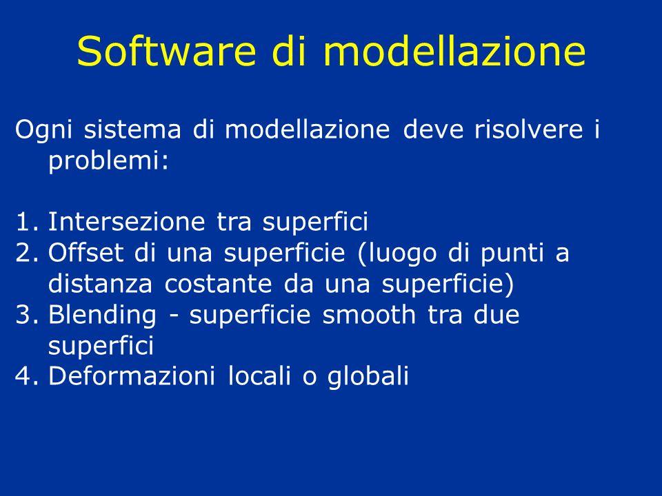 Software di modellazione