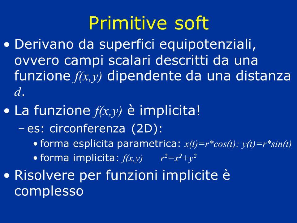 Primitive soft Derivano da superfici equipotenziali, ovvero campi scalari descritti da una funzione f(x,y) dipendente da una distanza d.