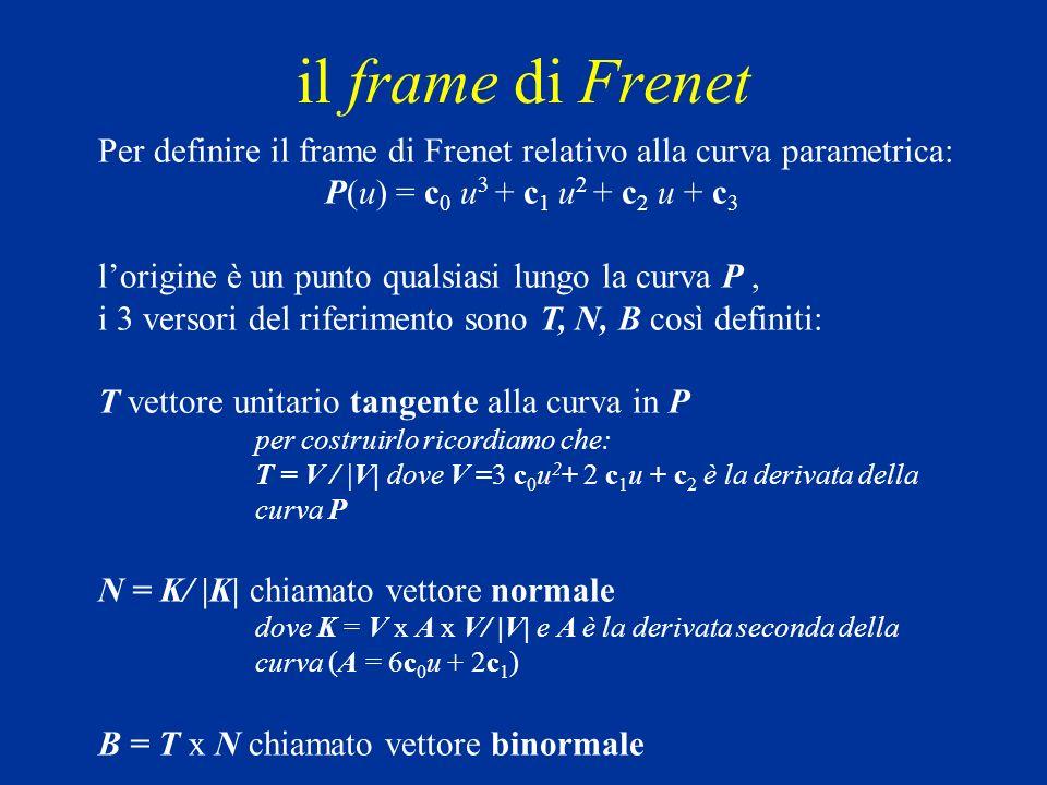 il frame di Frenet Per definire il frame di Frenet relativo alla curva parametrica: P(u) = c0 u3 + c1 u2 + c2 u + c3.