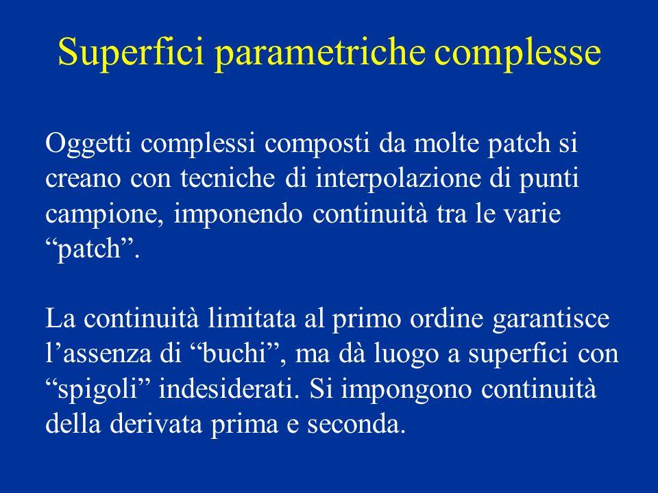 Superfici parametriche complesse