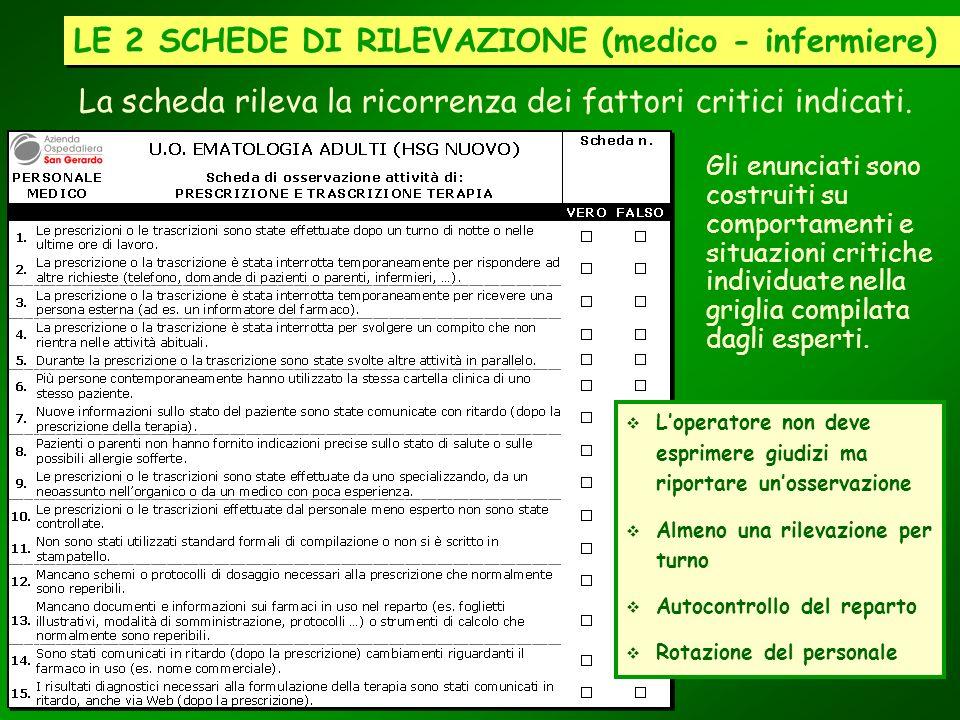 LE 2 SCHEDE DI RILEVAZIONE (medico - infermiere)