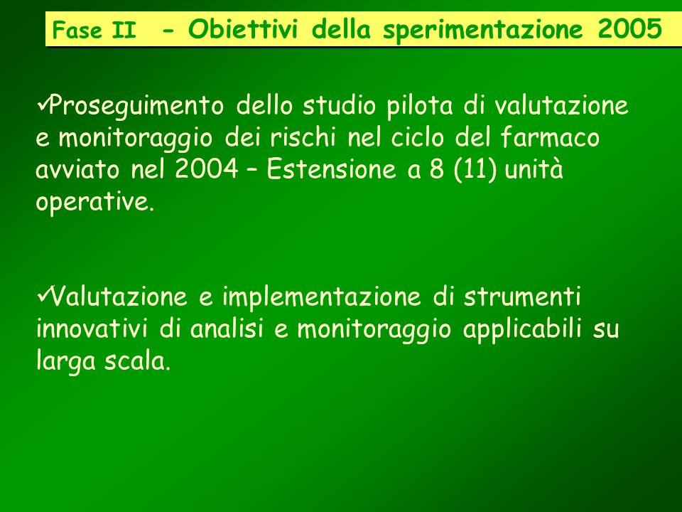Fase II - Obiettivi della sperimentazione 2005