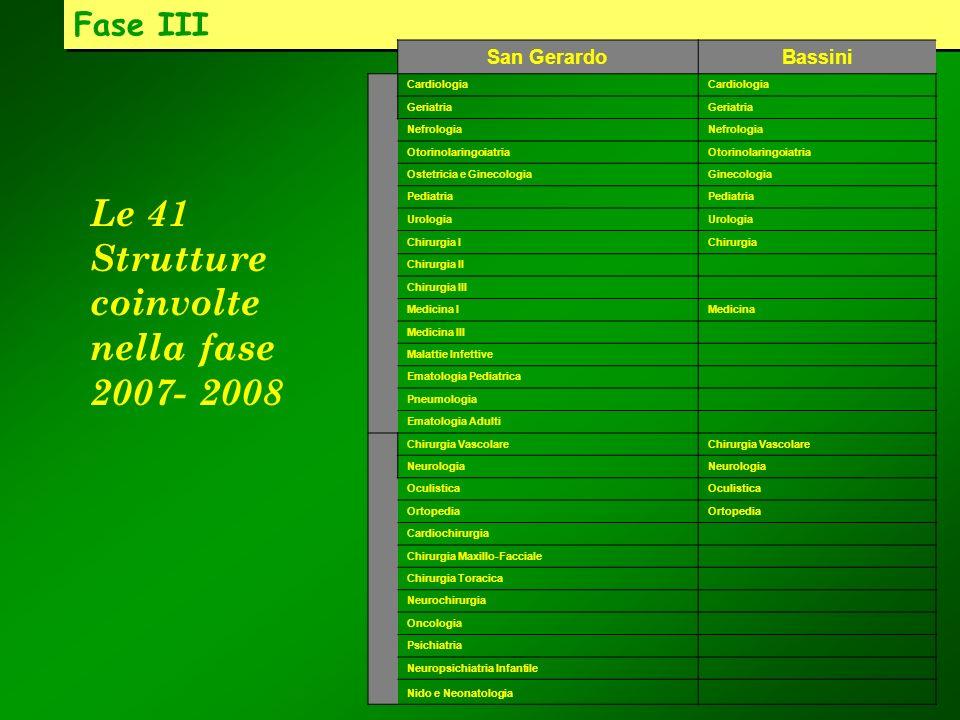Le 41 Strutture coinvolte nella fase 2007- 2008