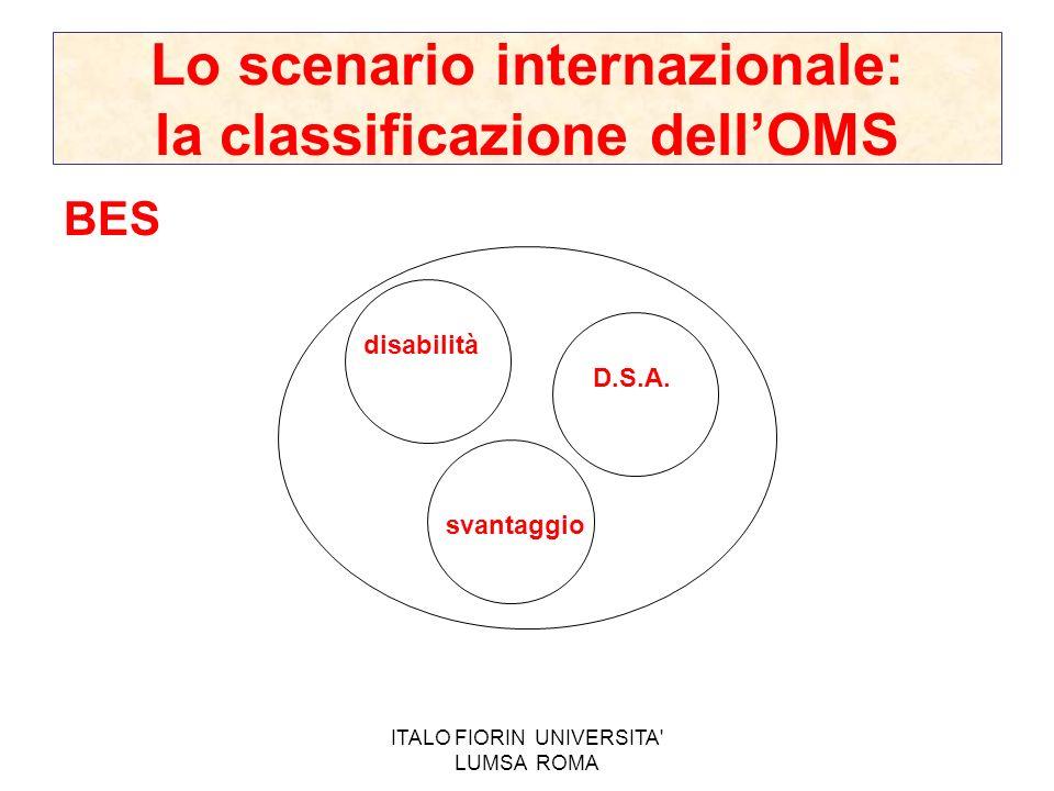 Lo scenario internazionale: la classificazione dell'OMS