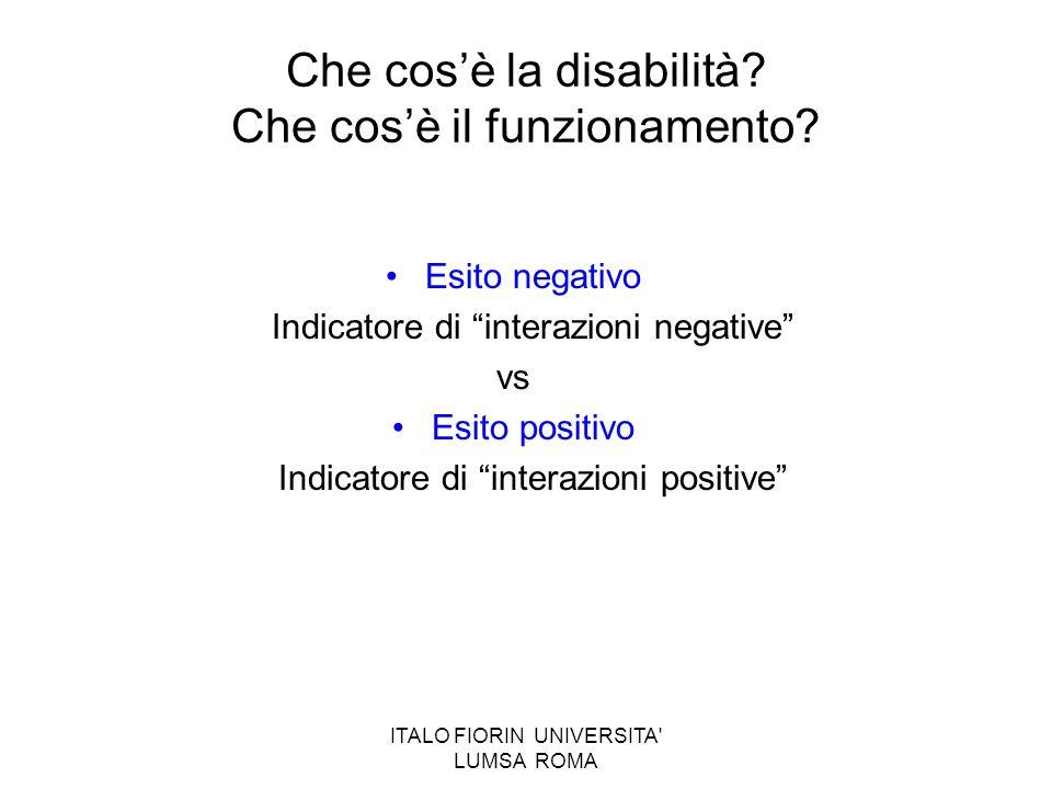 Che cos'è la disabilità Che cos'è il funzionamento