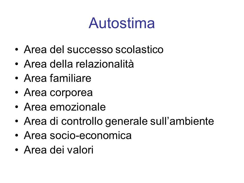 Autostima Area del successo scolastico Area della relazionalità