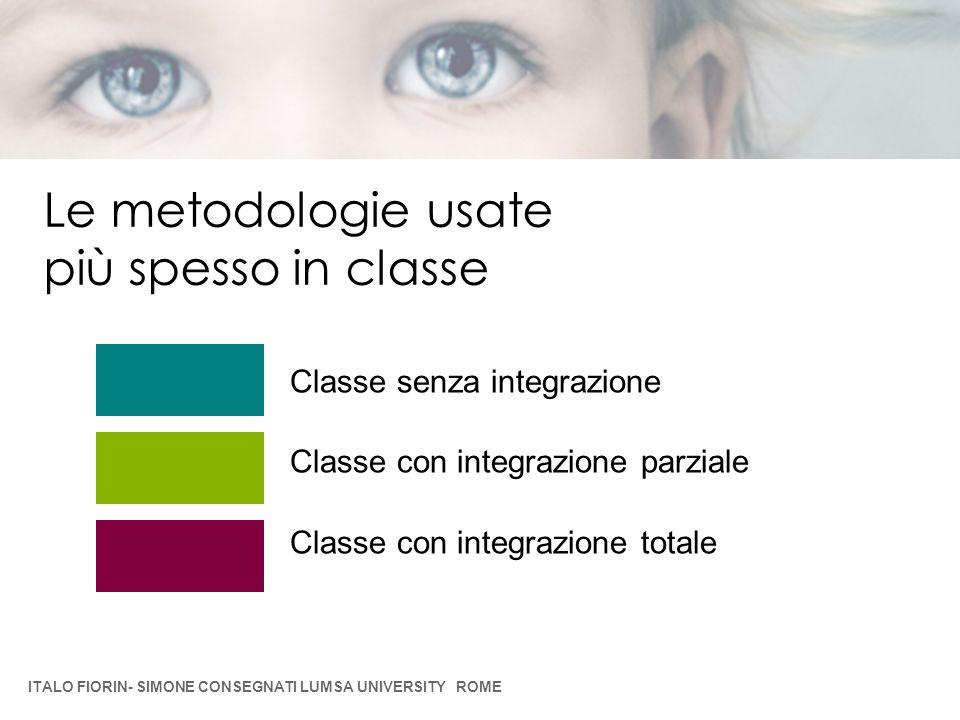 Le metodologie usate più spesso in classe