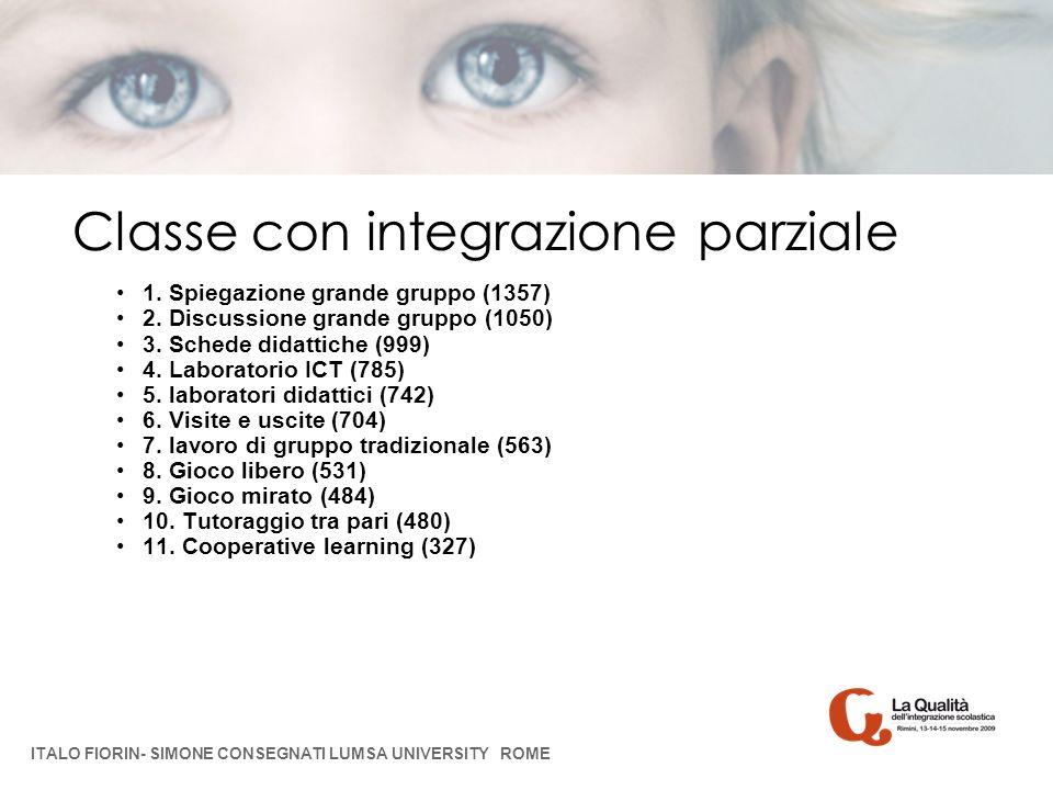 Classe con integrazione parziale