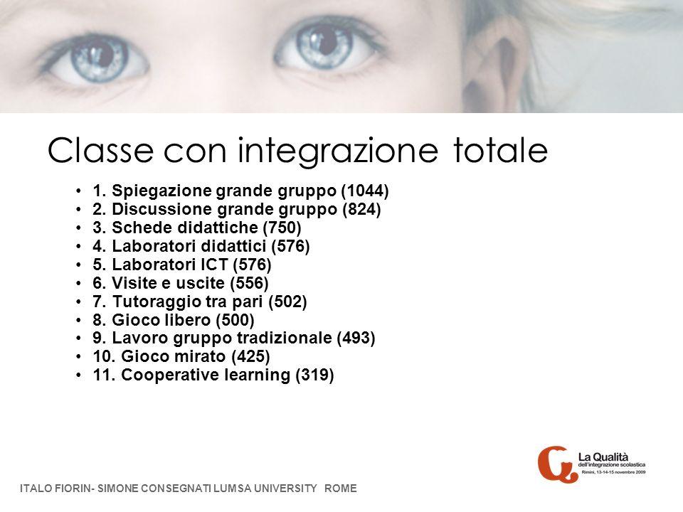 Classe con integrazione totale