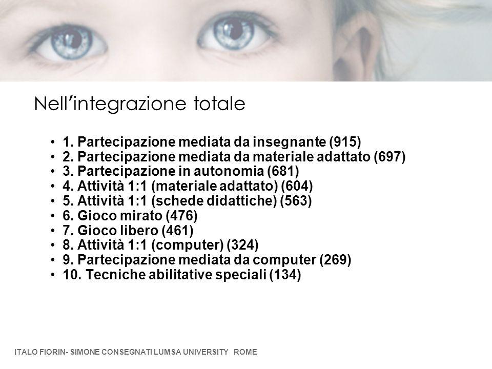 Nell'integrazione totale