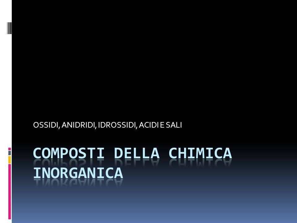 Composti della chimica inorganica