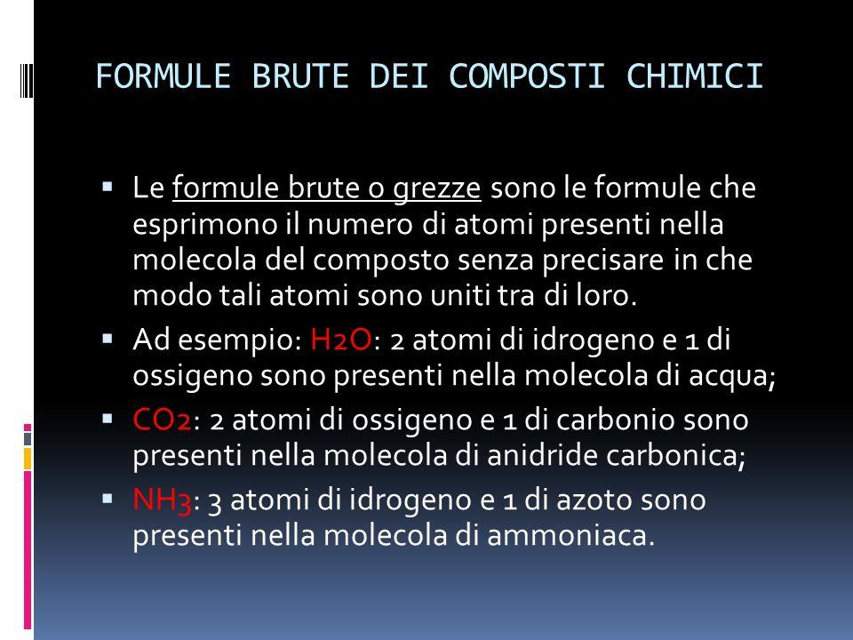 FORMULE BRUTE DEI COMPOSTI CHIMICI