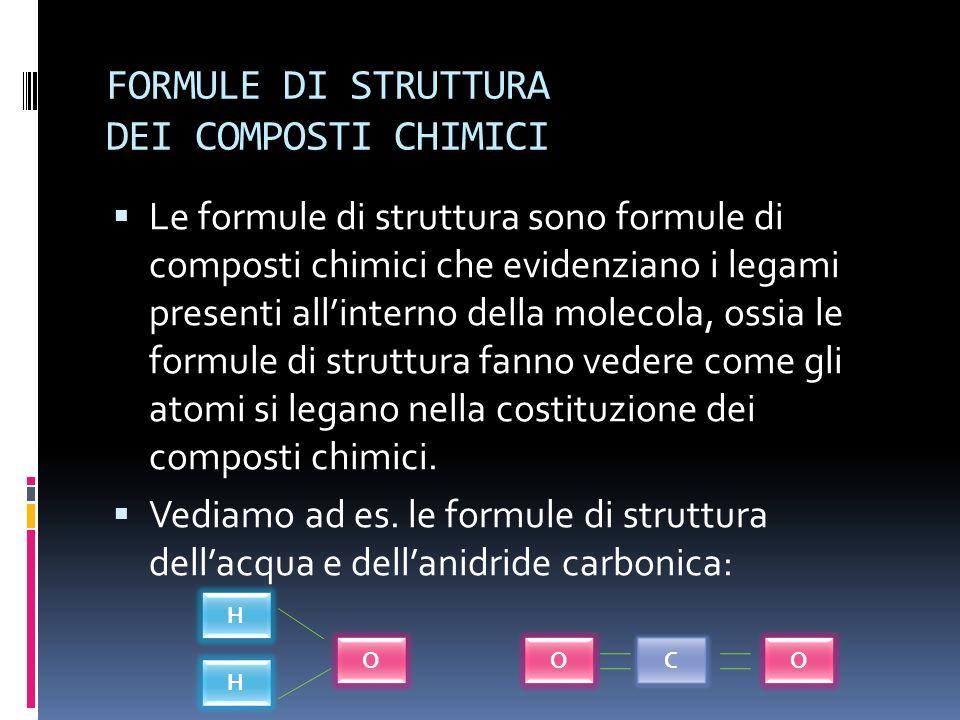 FORMULE DI STRUTTURA DEI COMPOSTI CHIMICI