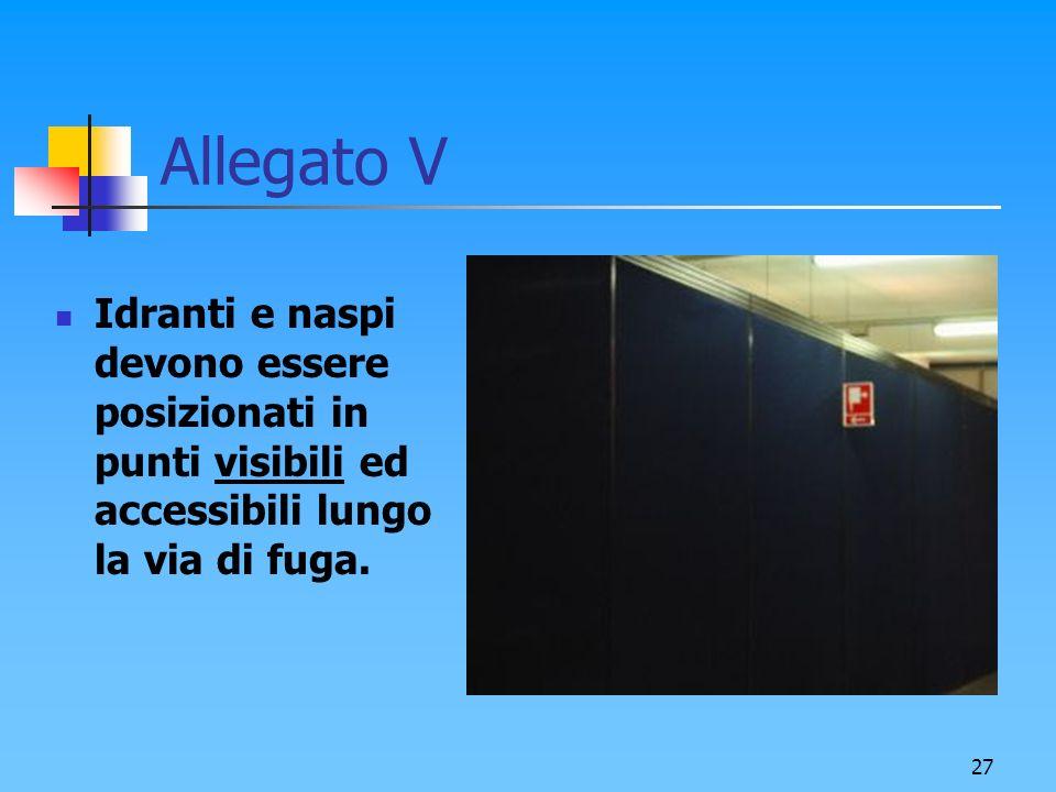 Allegato V Idranti e naspi devono essere posizionati in punti visibili ed accessibili lungo la via di fuga.