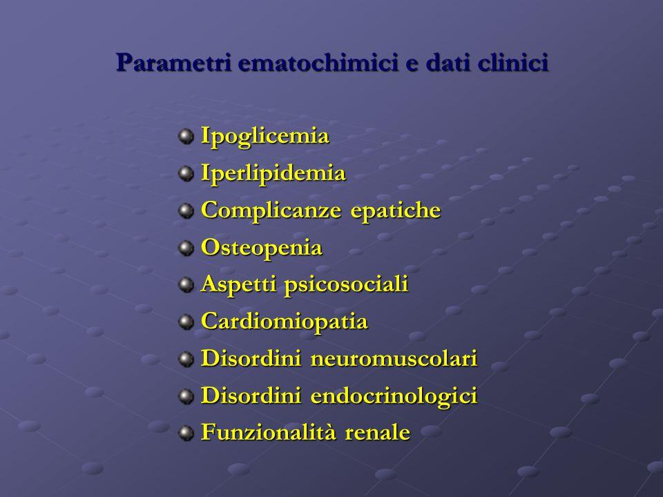 Parametri ematochimici e dati clinici