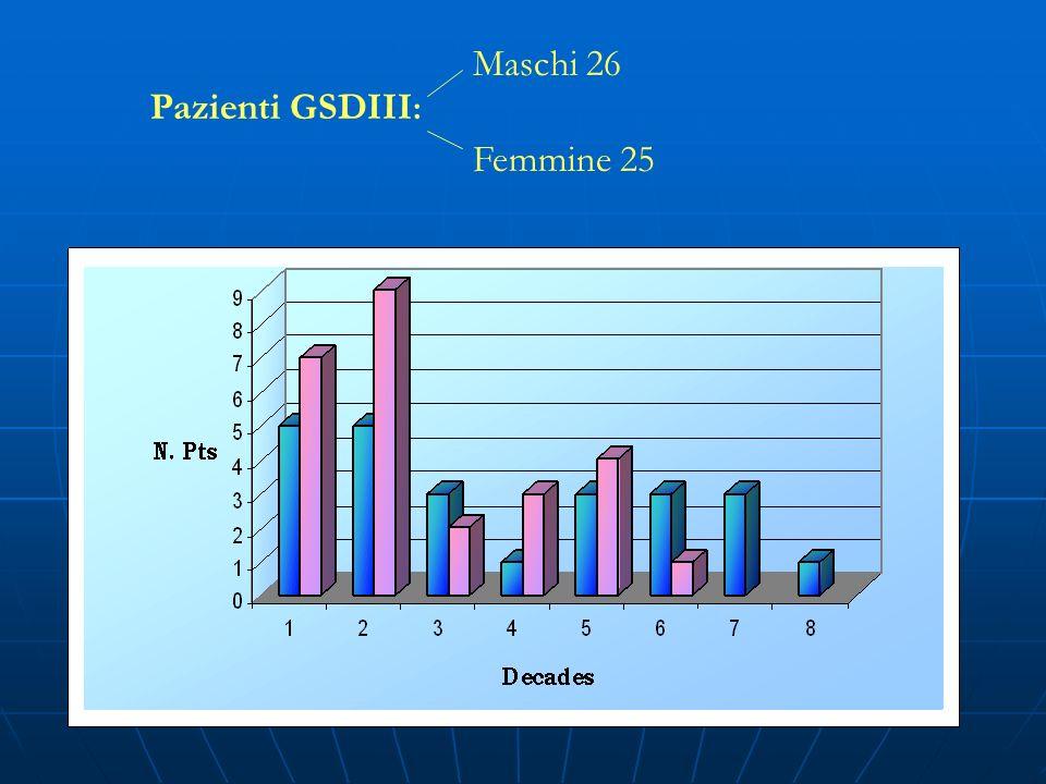 Maschi 26 Pazienti GSDIII: Femmine 25