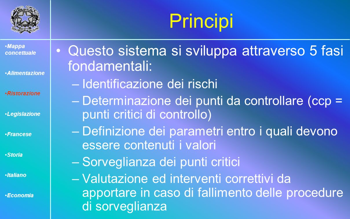 Principi Questo sistema si sviluppa attraverso 5 fasi fondamentali:
