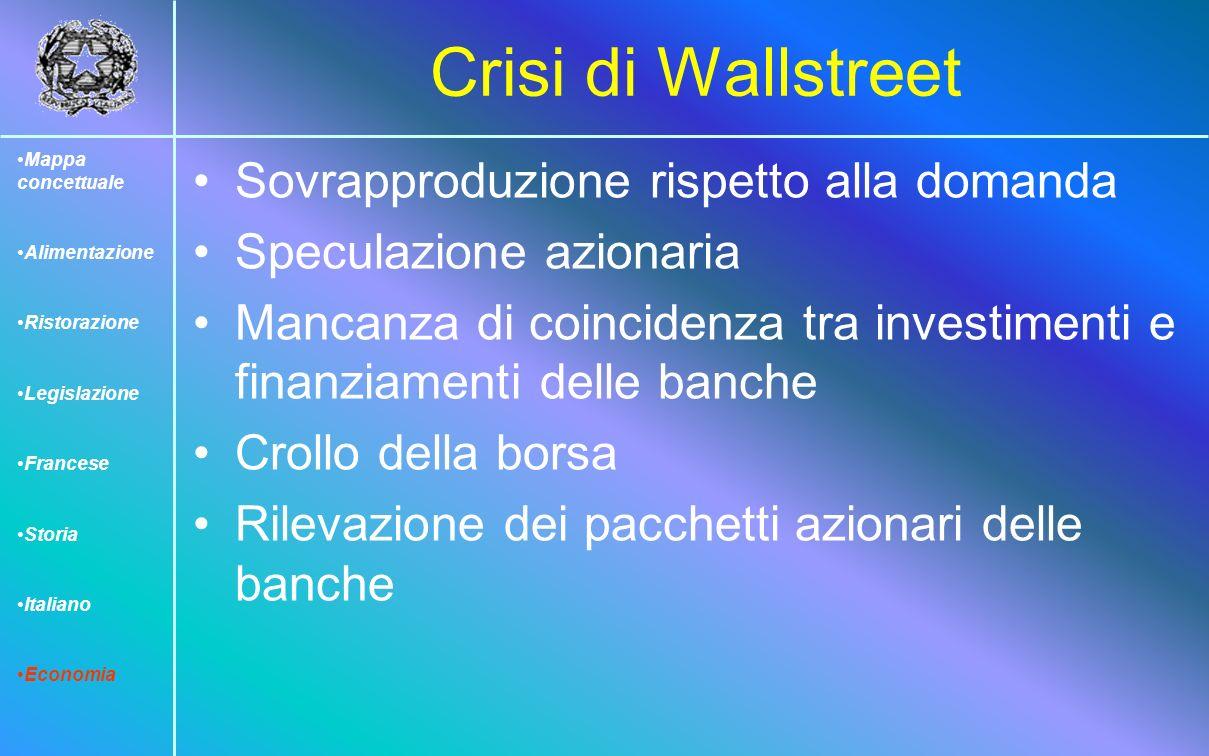 Crisi di Wallstreet Sovrapproduzione rispetto alla domanda