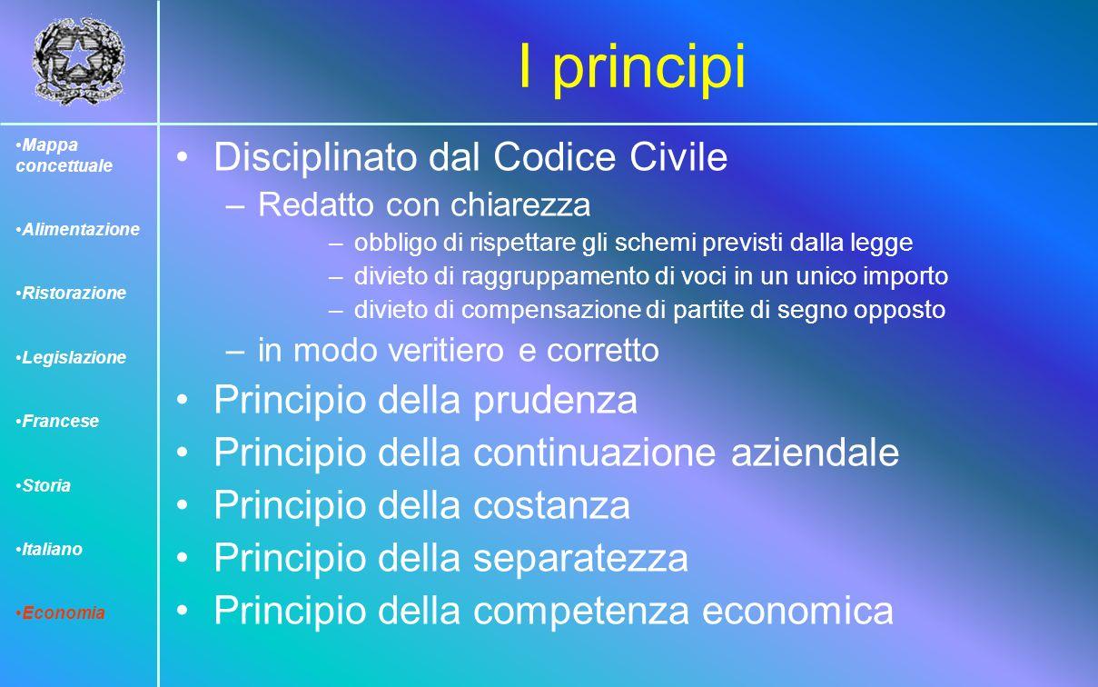I principi Disciplinato dal Codice Civile Principio della prudenza