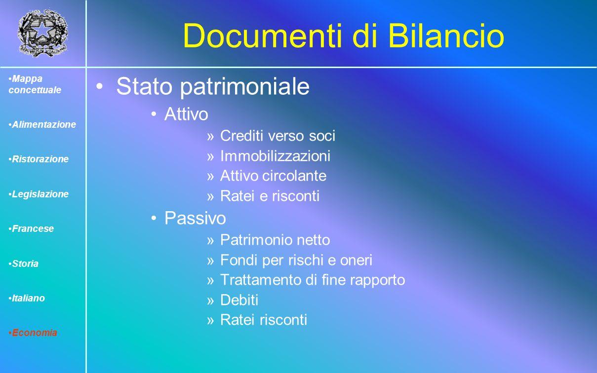 Documenti di Bilancio Stato patrimoniale Attivo Passivo